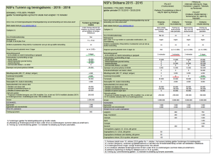 turrennforsikring sammenligning 2
