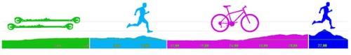 sirdal-multisport-profil.jpg