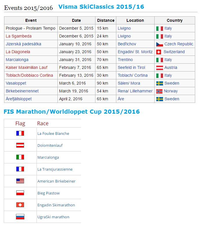 fis-marathon-cup-vs-skiclassics-races