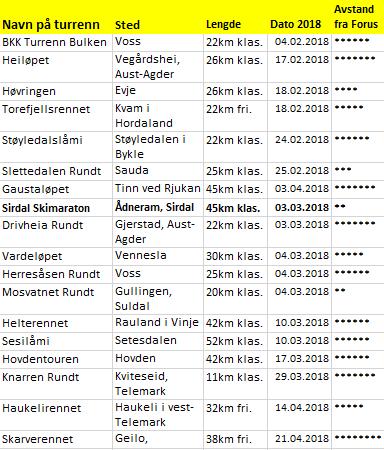turrenn2018sorvestnorge2