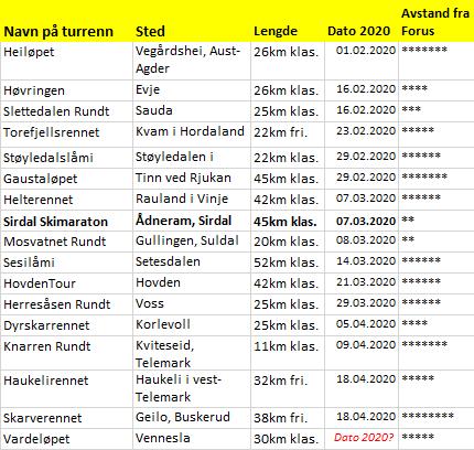 turrenn2020sorvestnorgeV3
